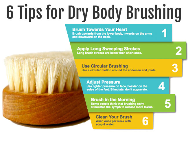 Natural Tips For Dry Skin